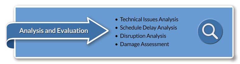 Analysis & Evaluation • Technical Issues Analysis • Schedule Delay Analysis • Disruption Analysis • Damage Assessment