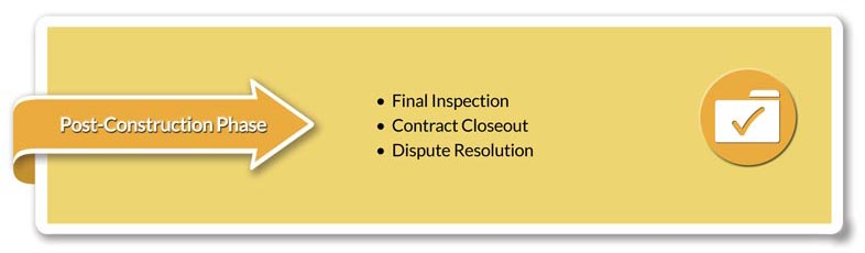 Post-Construction Phase • Final Inspection • Contract Closeout • Dispute Resolution